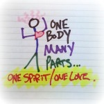 one body many parts