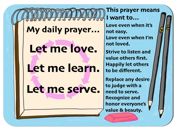 Daily Prayer Break Down